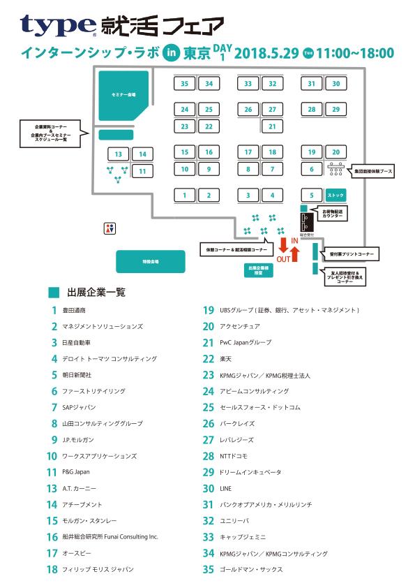 インターンシップ・ラボ in東京会場MA_Day1