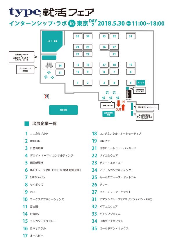 インターンシップ・ラボ in東京会場MA_Day2