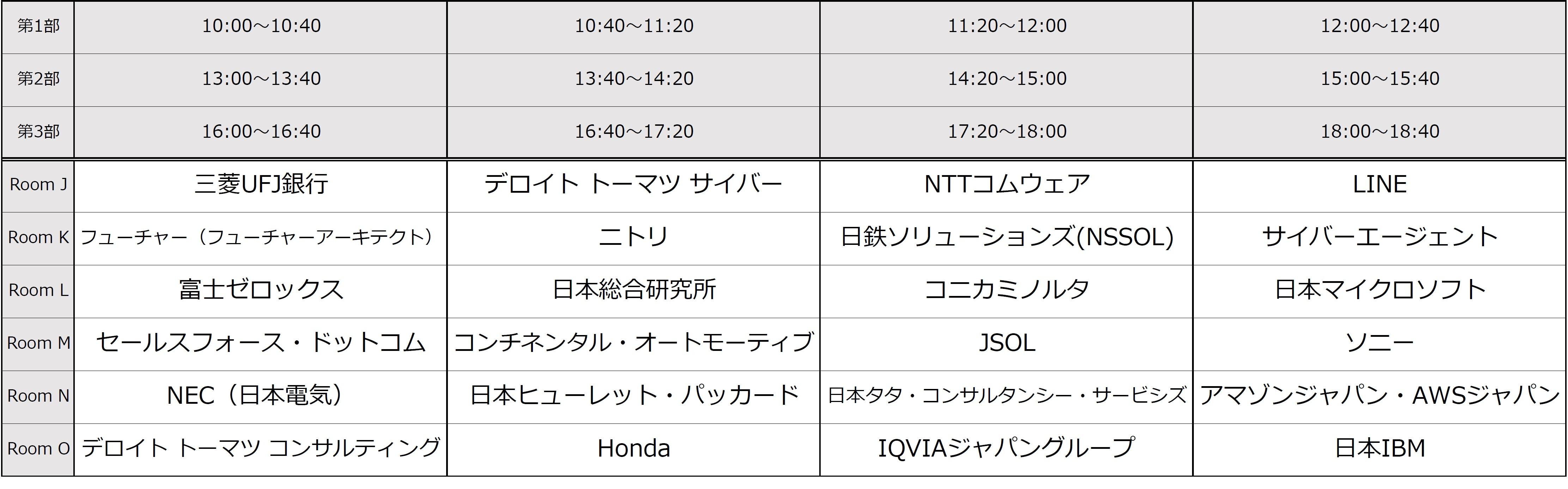 インターンシップ・ラボ × テクノロジー in東京タイムテーブル