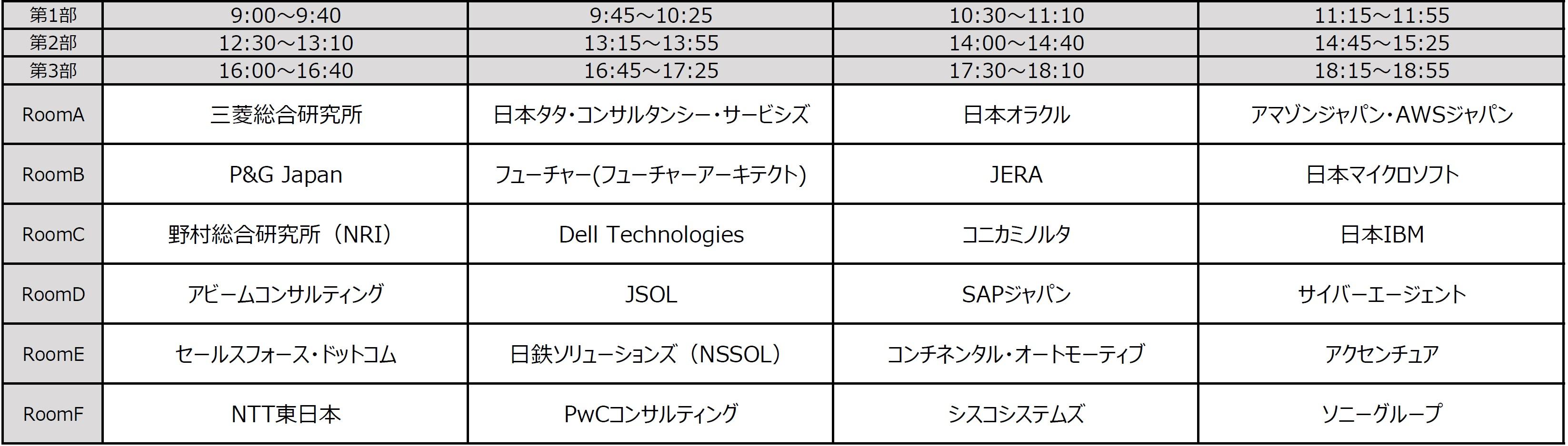 202012012_IS_Tech